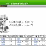 2015/01/25 投資競馬結果