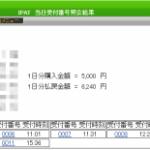2015/02/01 投資競馬結果