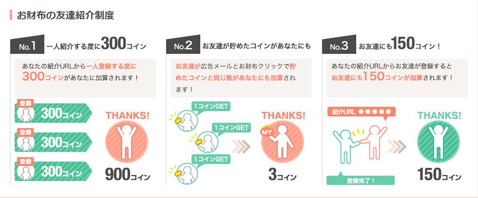 20151118_osaifu_introduce