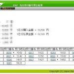 2015/06/21 今週はユニコーンSと函館スプリントSです&本日の投資競馬結果