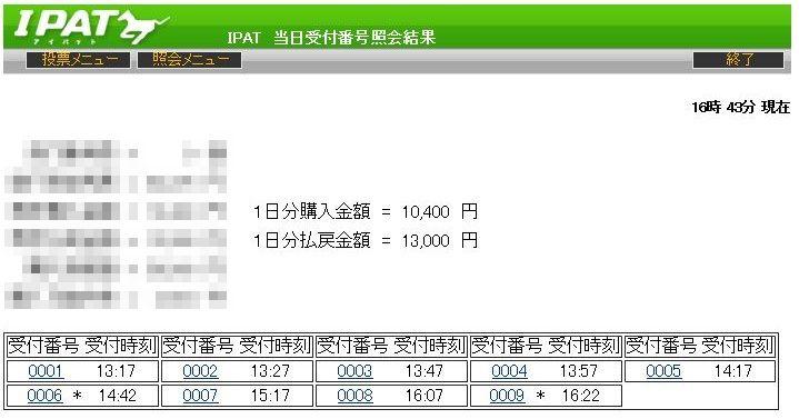 201507191keiba_h1