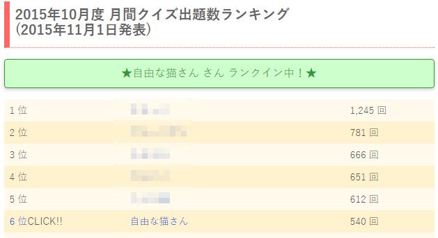 20151103_smst_int_rank