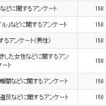 過疎アンケートサイトの「Qzoo」で15円アンケートが誕生!マイポからの乗り越えと思われる。