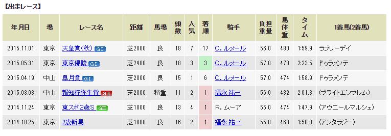 2016214keiba_s1