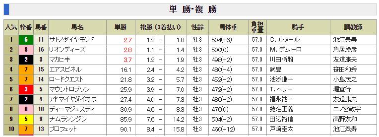 20160417_satuki1