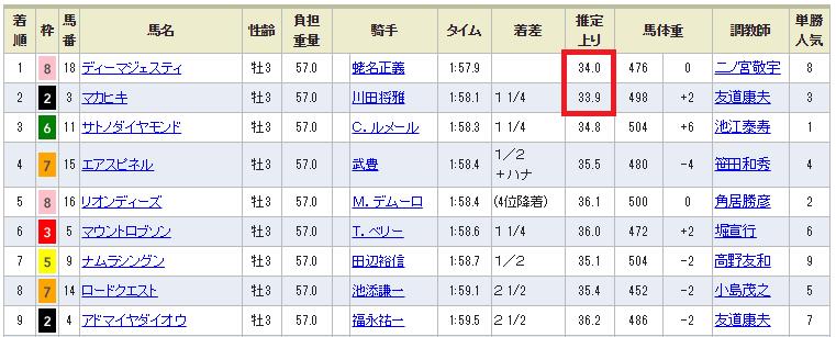 20160417_satuki3