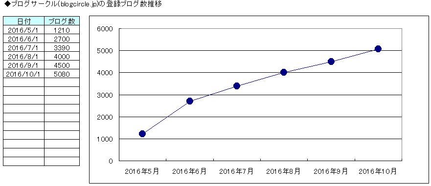 20161002_bcircle6