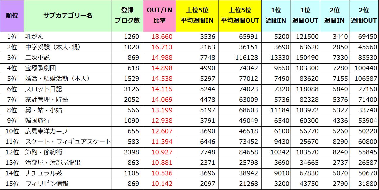 20161015_rank1