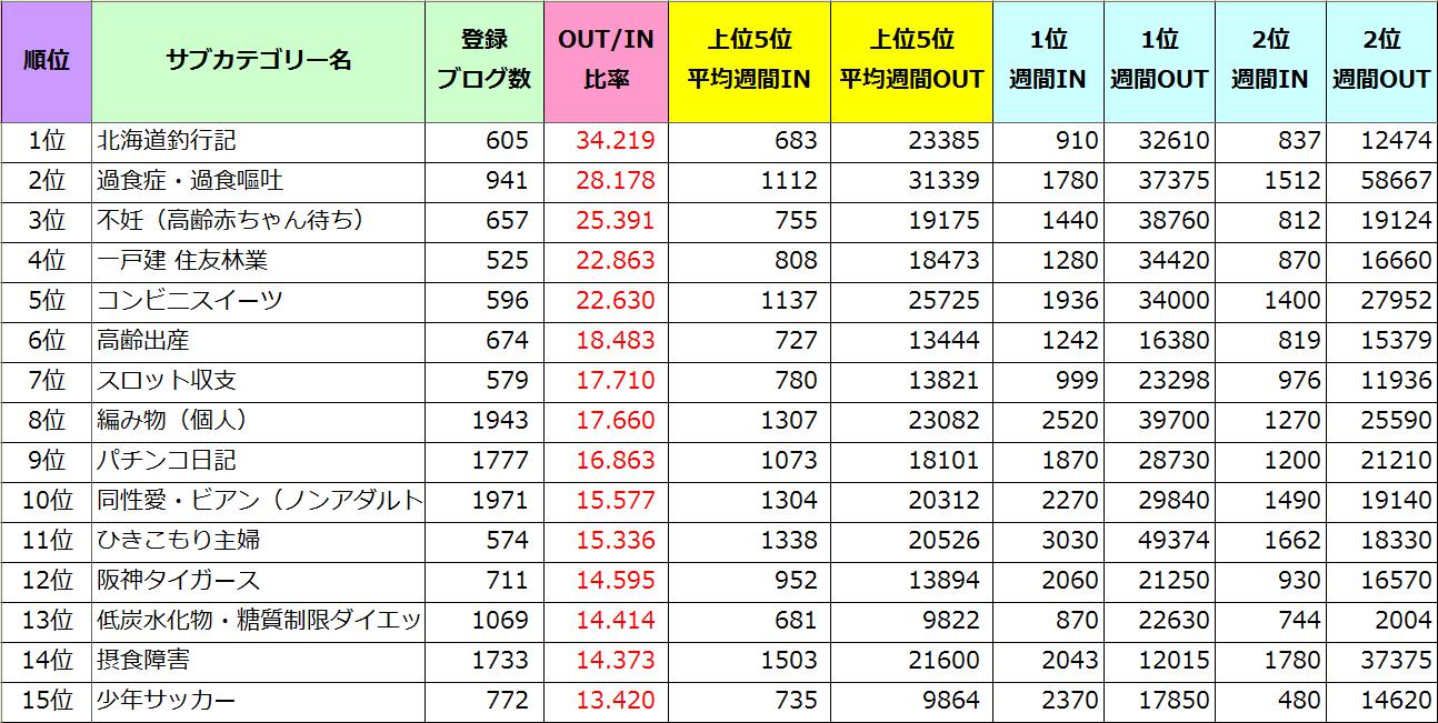 20161015_rank2
