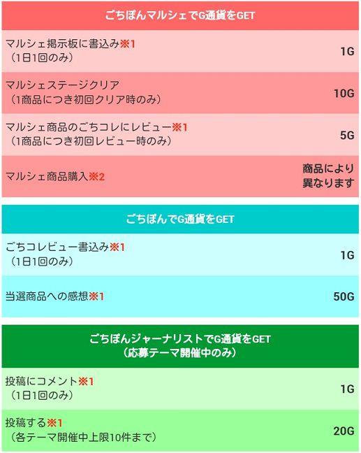 20161116_gochipon_07