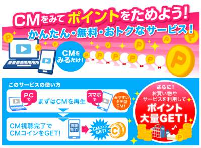 CMくじ、CM視聴のCMNetwork(旧dreevee.com)巡回サイト一覧!完全攻略!